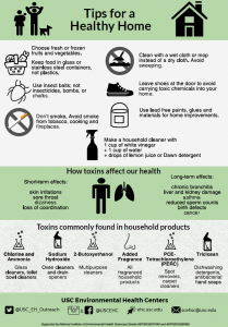 Infographic_Healthy Home