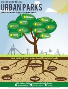 Infographic_Parks
